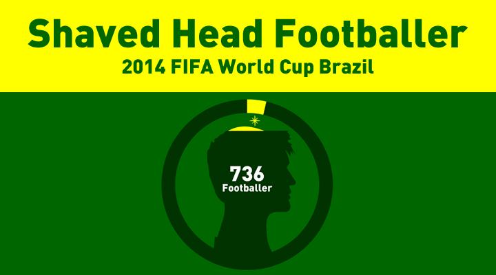 ブラジルワールドカップのスキンヘッド選手率のインフォグラフィック