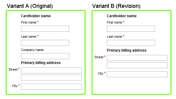 ランディングページをデザインする時に考えたい3つのポイントと構成サンプル